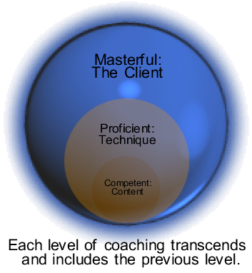 Masterful coaching transcends and includes other levels