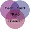 Coaching Triad