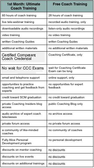 Coach Training Program