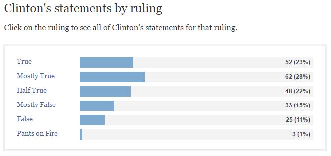 Clinton_by_ruling.jpg