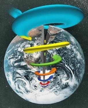 integral-spiral-world